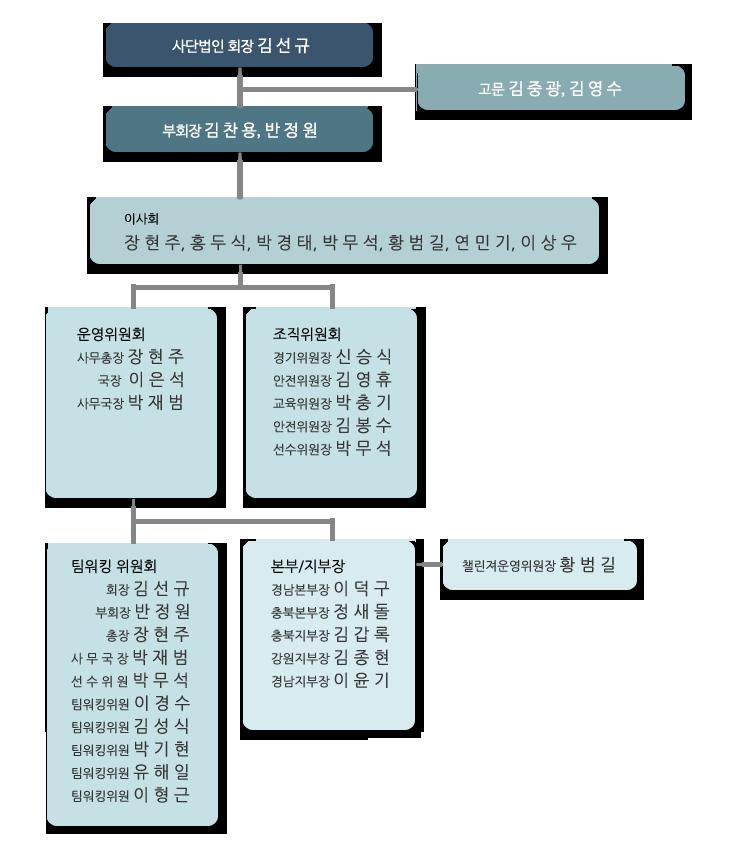 2018-조직도 copy.png